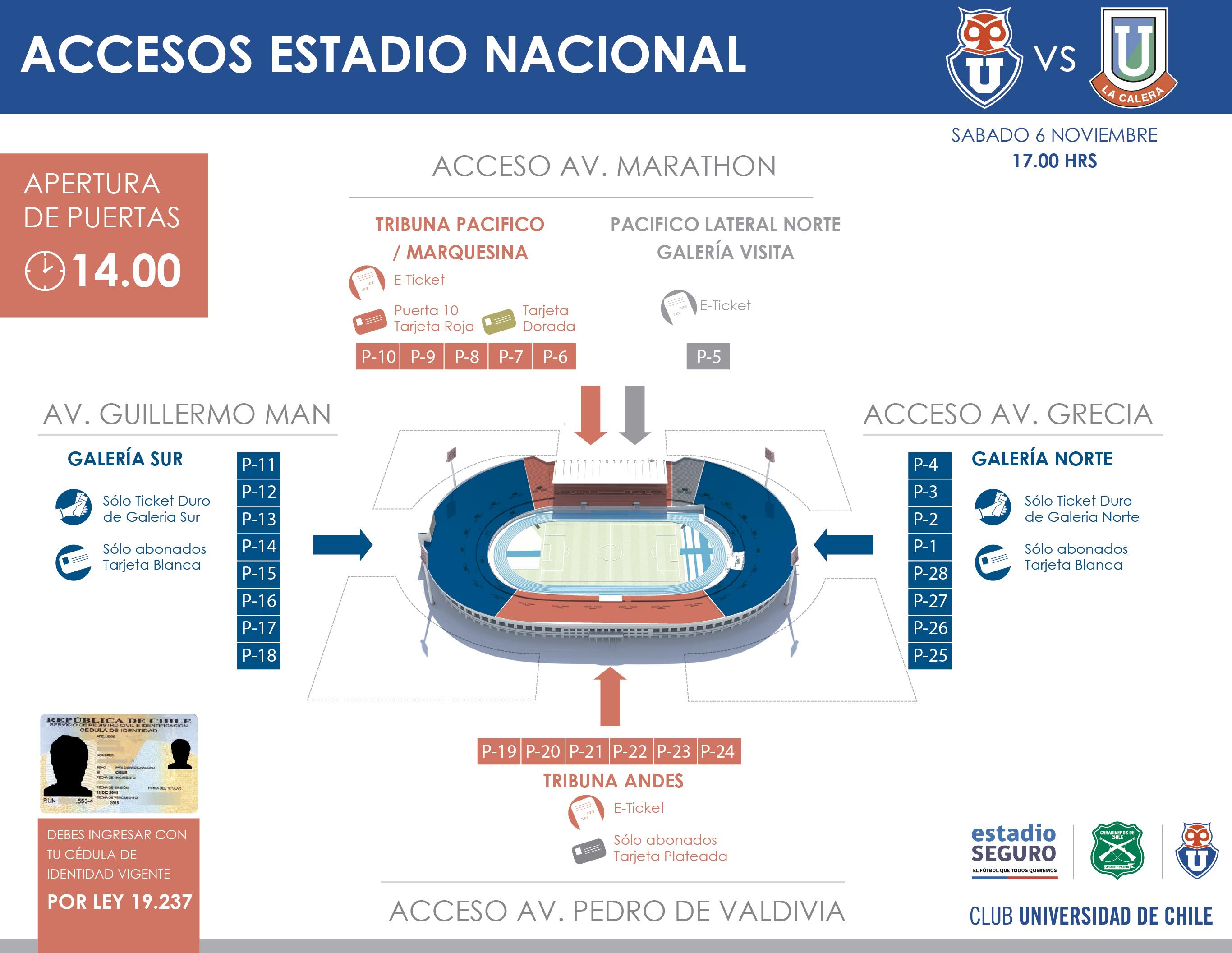 RECOMENDACIONES PARA EL SÁBADO Y LOS ACCESOS AL ESTADIO NACIONAL - foto: Udechile.cl